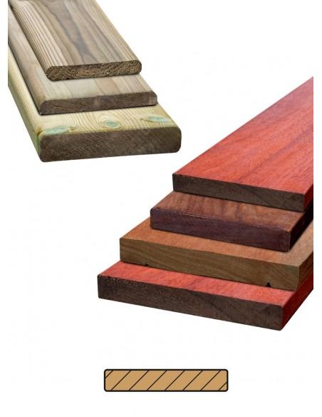 Hardhout planken te vijzen