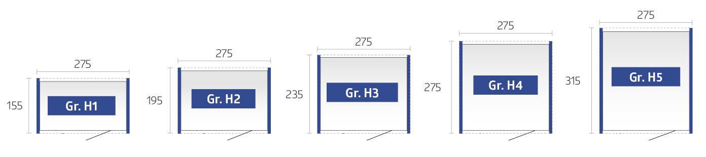 Dimensions : largeur et prfondeur des abris de jardin Biohort