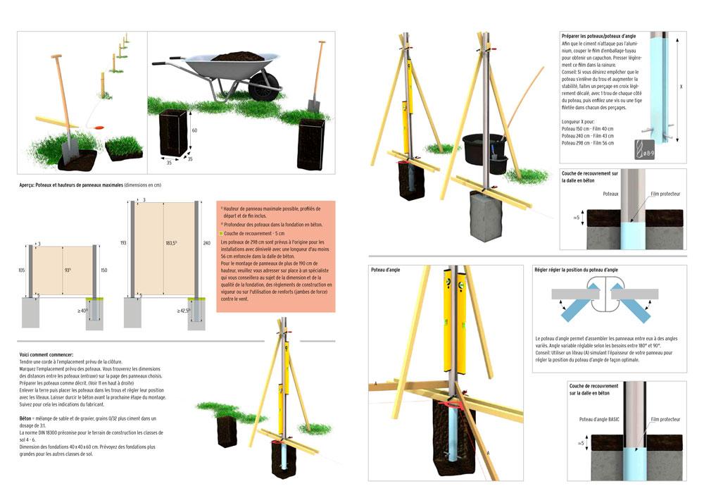 Plan poteau aluminium a betonner