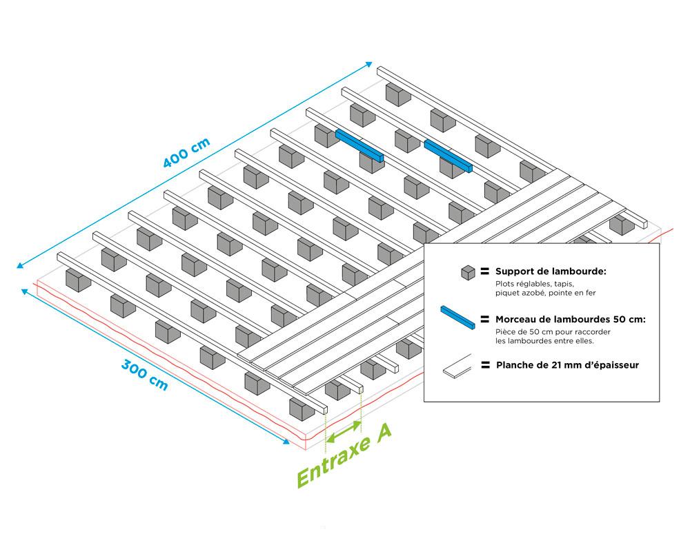 calcul de l'entraxe entre lambourdes ou chevrons de terrasse