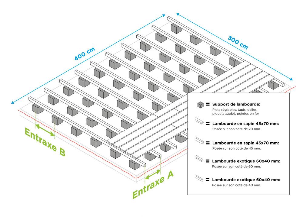 calcul nombre et espacement entre supports de lambourde de terrasse