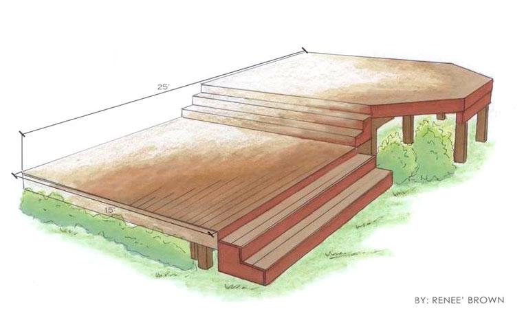 croquis de terrasse réalisé par un