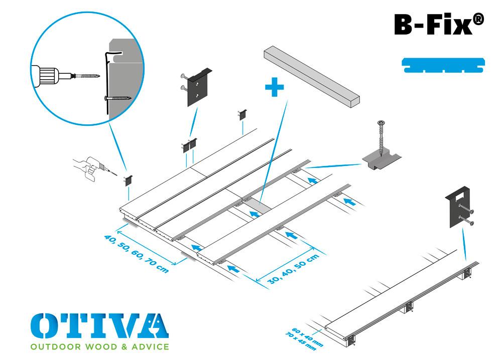 Plan de fixation de lames de terrasse avec clips B-Fix