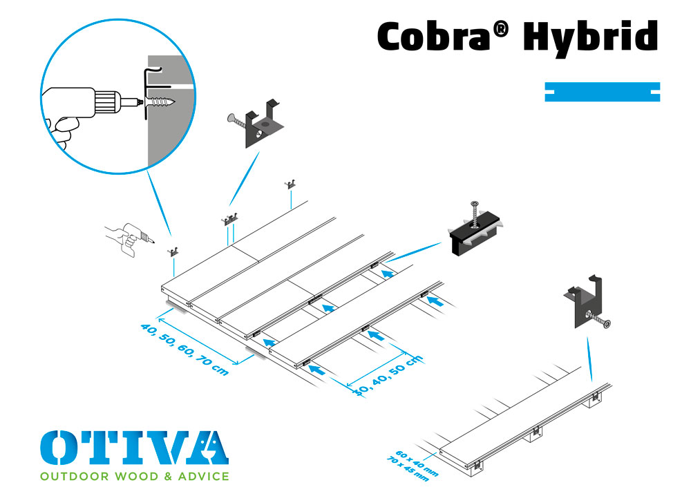 Plan de fixation de lames de terrasse avec clips Cobra Hybrid